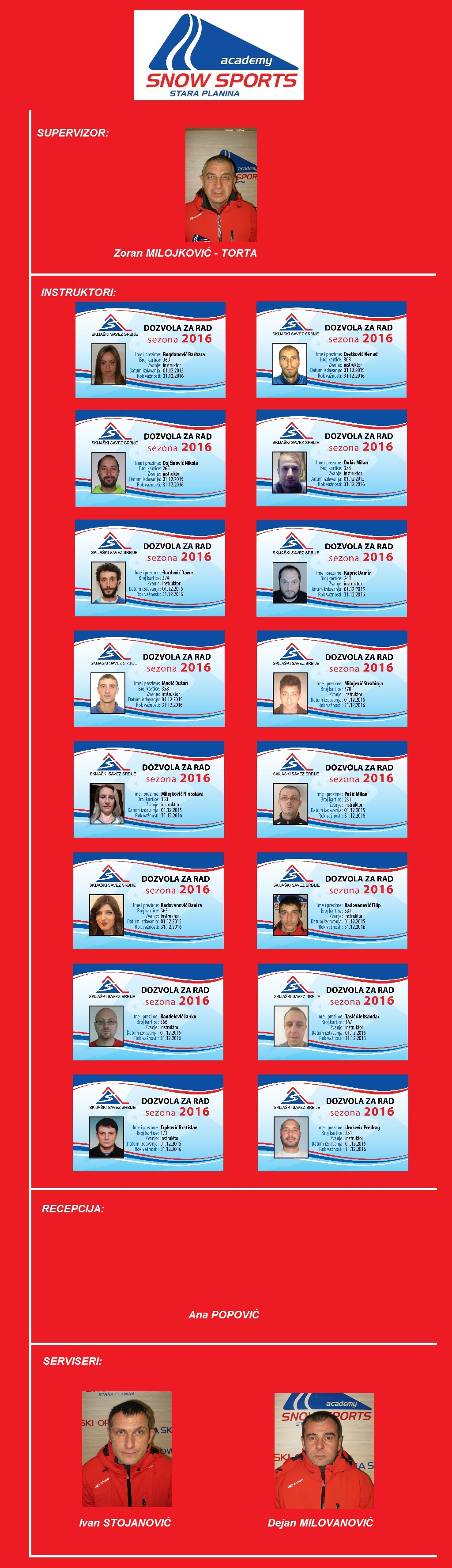 Snow Sports Academy Team 2016